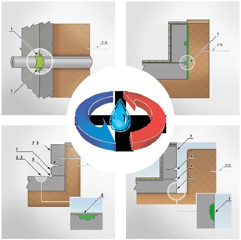 Конструктивные схемы для применения гидроизоляционных материалов